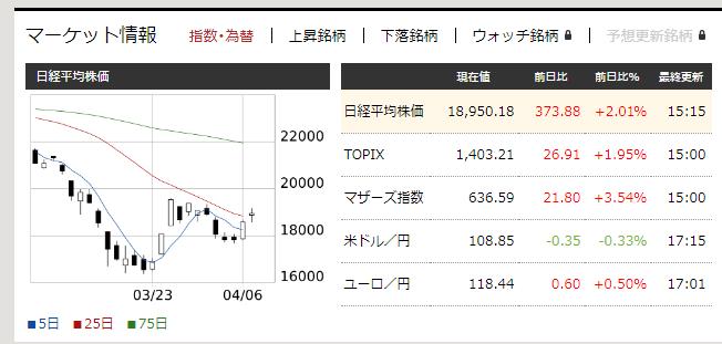 f:id:fujitaka3776:20200407173352p:plain