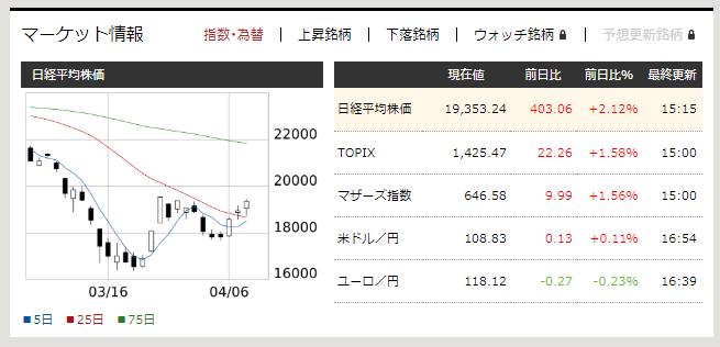 f:id:fujitaka3776:20200408171158p:plain