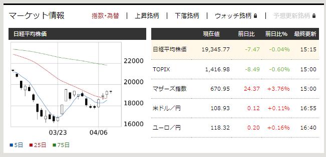 f:id:fujitaka3776:20200409171239p:plain