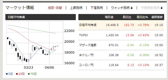 f:id:fujitaka3776:20200410170957p:plain
