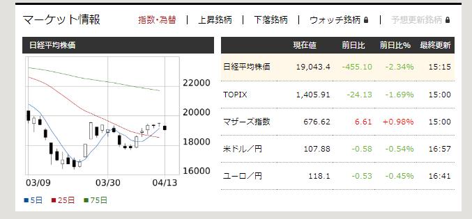 f:id:fujitaka3776:20200413171411p:plain