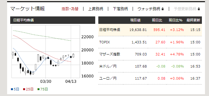 f:id:fujitaka3776:20200414171000p:plain
