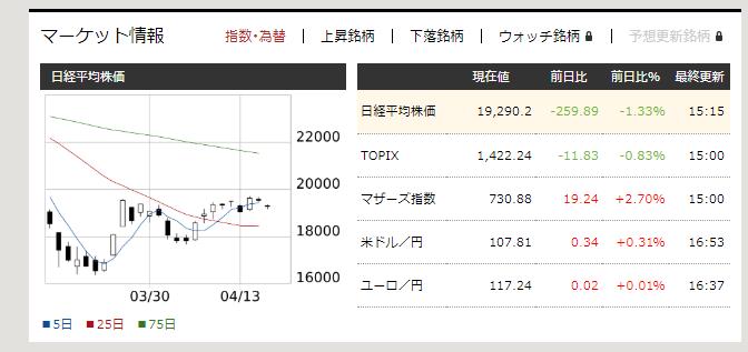 f:id:fujitaka3776:20200416171326p:plain
