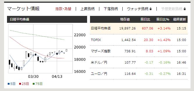 f:id:fujitaka3776:20200417170555p:plain