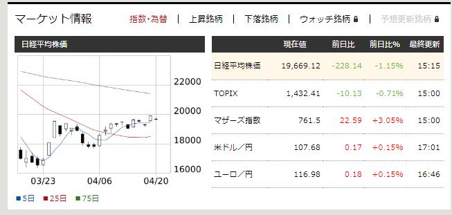 f:id:fujitaka3776:20200420171907p:plain