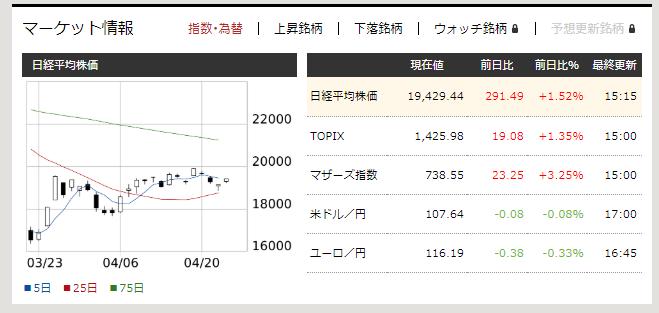 f:id:fujitaka3776:20200423171728p:plain