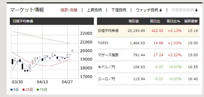 f:id:fujitaka3776:20200430171213p:plain