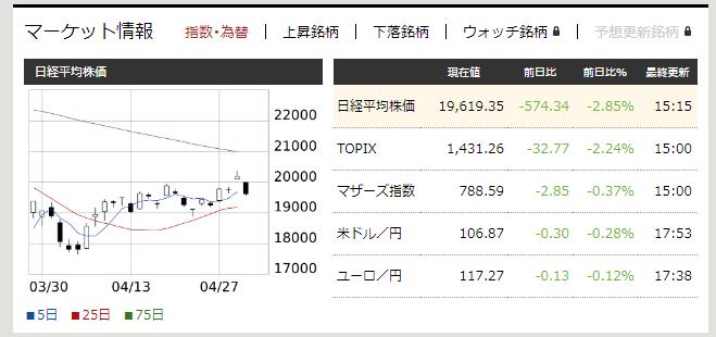 f:id:fujitaka3776:20200501181041p:plain