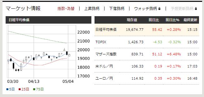 f:id:fujitaka3776:20200507171959p:plain