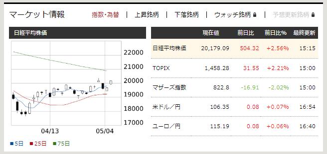 f:id:fujitaka3776:20200508171138p:plain