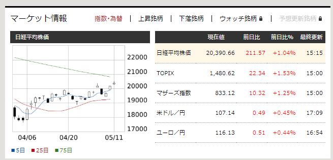 f:id:fujitaka3776:20200511172524p:plain