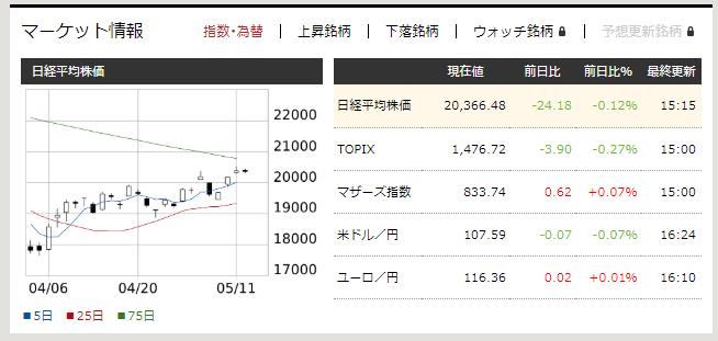f:id:fujitaka3776:20200512171006p:plain