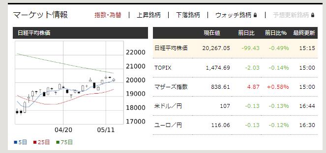 f:id:fujitaka3776:20200513170154p:plain