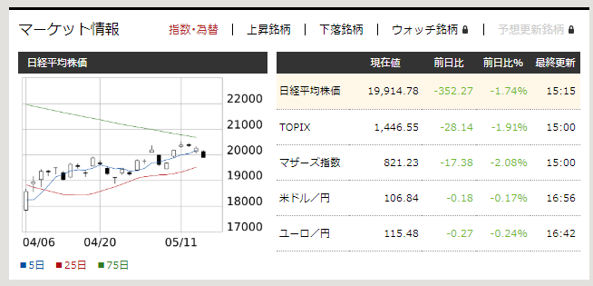 f:id:fujitaka3776:20200514171401p:plain