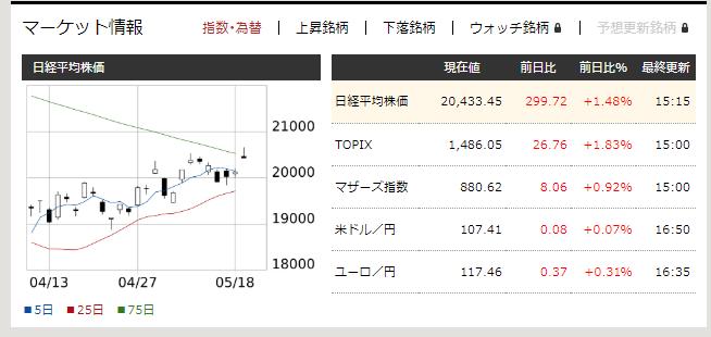 f:id:fujitaka3776:20200519170824p:plain
