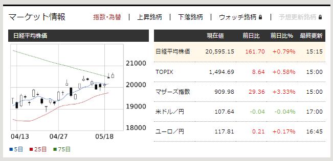 f:id:fujitaka3776:20200520171733p:plain