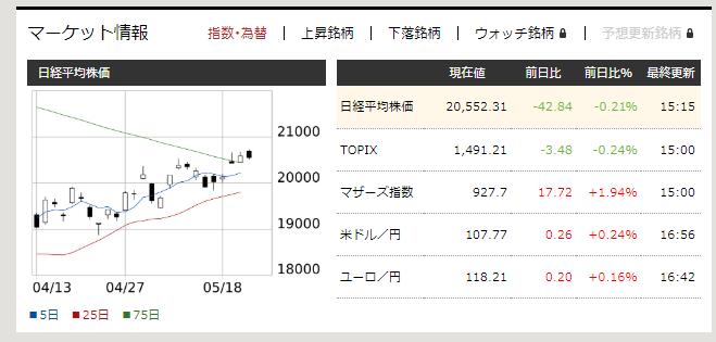 f:id:fujitaka3776:20200521172029p:plain