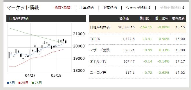 f:id:fujitaka3776:20200522173428p:plain