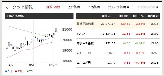 f:id:fujitaka3776:20200526171702p:plain