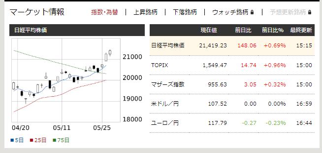 f:id:fujitaka3776:20200527171629p:plain