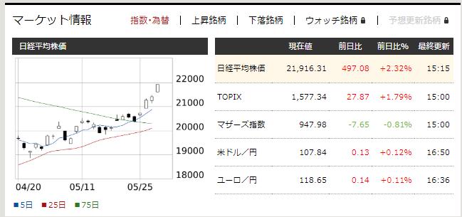 f:id:fujitaka3776:20200528171622p:plain