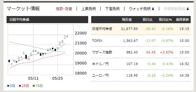 f:id:fujitaka3776:20200529171136p:plain