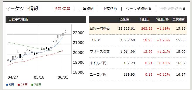 f:id:fujitaka3776:20200602170837p:plain