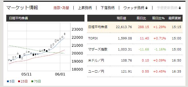 f:id:fujitaka3776:20200603170728p:plain