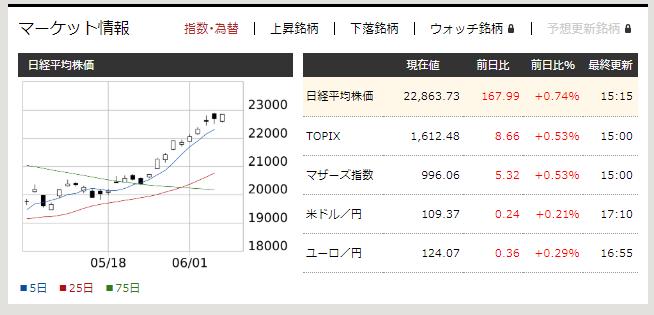 f:id:fujitaka3776:20200605172854p:plain