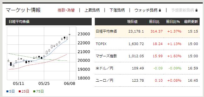 f:id:fujitaka3776:20200608171642p:plain