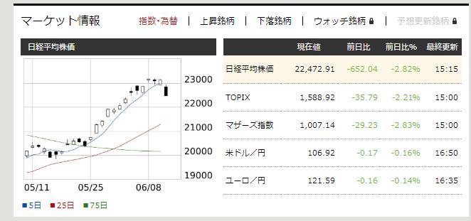 f:id:fujitaka3776:20200611170813p:plain