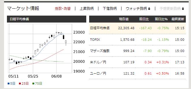 f:id:fujitaka3776:20200612173001p:plain