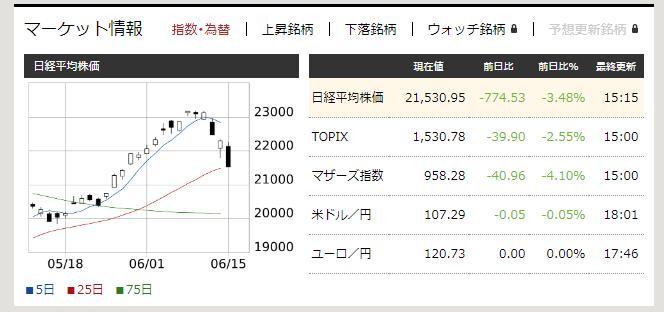 f:id:fujitaka3776:20200615182015p:plain