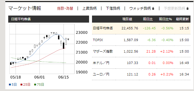 f:id:fujitaka3776:20200617170711p:plain