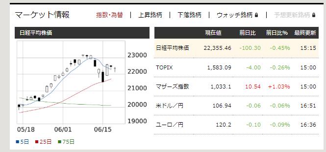 f:id:fujitaka3776:20200618170838p:plain
