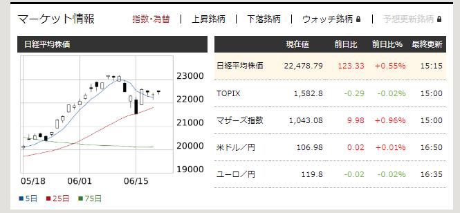 f:id:fujitaka3776:20200619170744p:plain