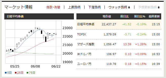 f:id:fujitaka3776:20200622171059p:plain