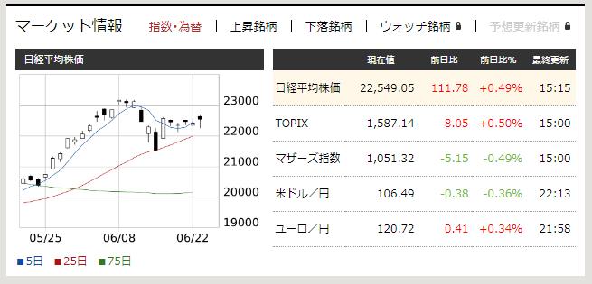 f:id:fujitaka3776:20200623223047p:plain