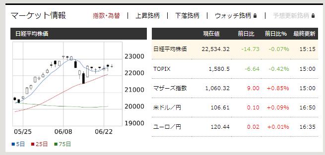 f:id:fujitaka3776:20200624170709p:plain