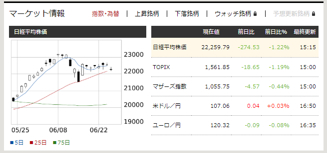 f:id:fujitaka3776:20200625170738p:plain