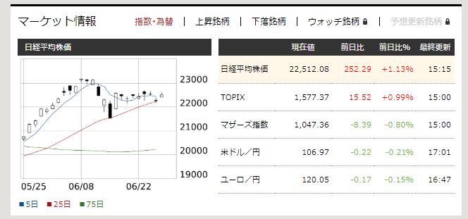 f:id:fujitaka3776:20200626171843p:plain