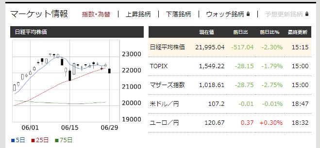 f:id:fujitaka3776:20200629190502p:plain