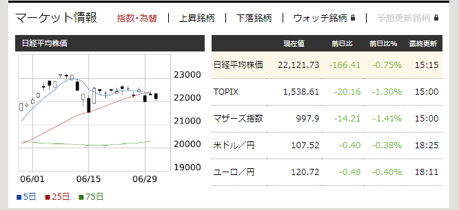 f:id:fujitaka3776:20200701184501p:plain