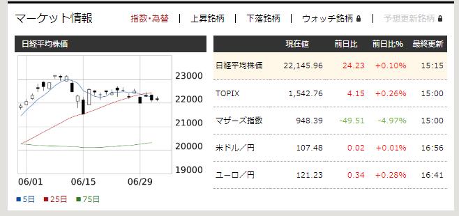 f:id:fujitaka3776:20200702171340p:plain