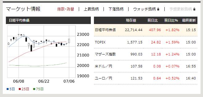 f:id:fujitaka3776:20200706171224p:plain