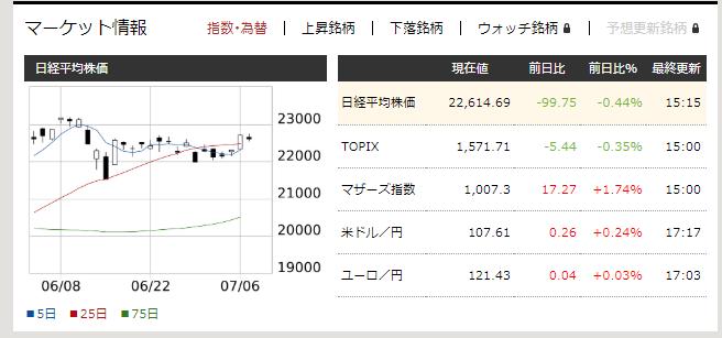f:id:fujitaka3776:20200707173545p:plain