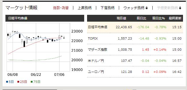 f:id:fujitaka3776:20200708171422p:plain