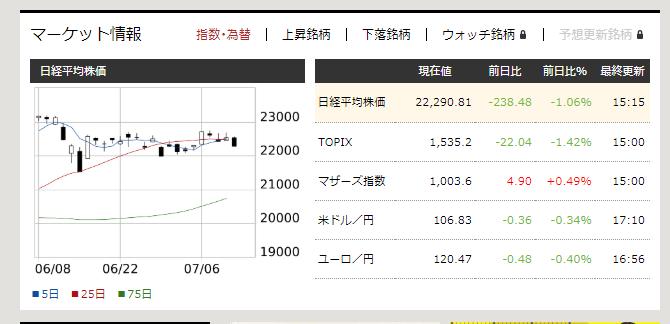 f:id:fujitaka3776:20200710172658p:plain