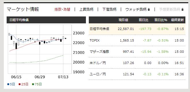 f:id:fujitaka3776:20200714171701p:plain