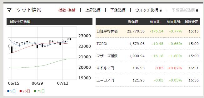 f:id:fujitaka3776:20200716171305p:plain